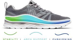 品牌运动鞋有哪些牌子?有哪些工厂货源渠道
